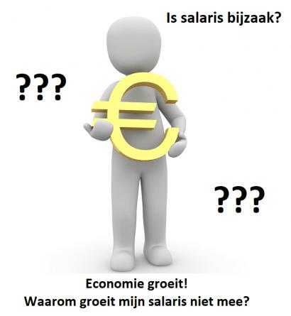 salaris