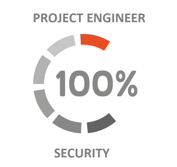 vacature voor een project engineer security